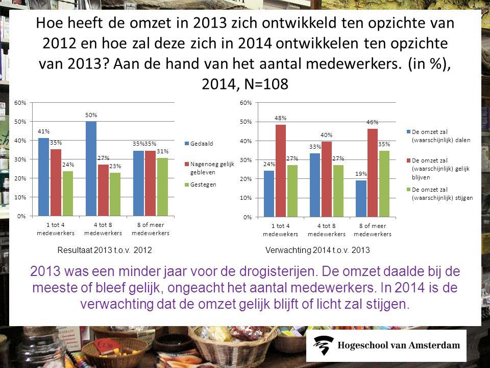 Hoe heeft de omzet in 2013 zich ontwikkeld ten opzichte van 2012 en hoe zal deze zich in 2014 ontwikkelen ten opzichte van 2013 Aan de hand van het aantal medewerkers. (in %), 2014, N=108