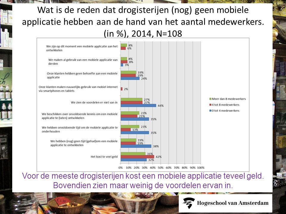 Wat is de reden dat drogisterijen (nog) geen mobiele applicatie hebben aan de hand van het aantal medewerkers. (in %), 2014, N=108
