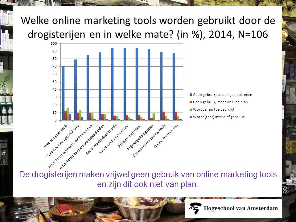 Welke online marketing tools worden gebruikt door de drogisterijen en in welke mate (in %), 2014, N=106