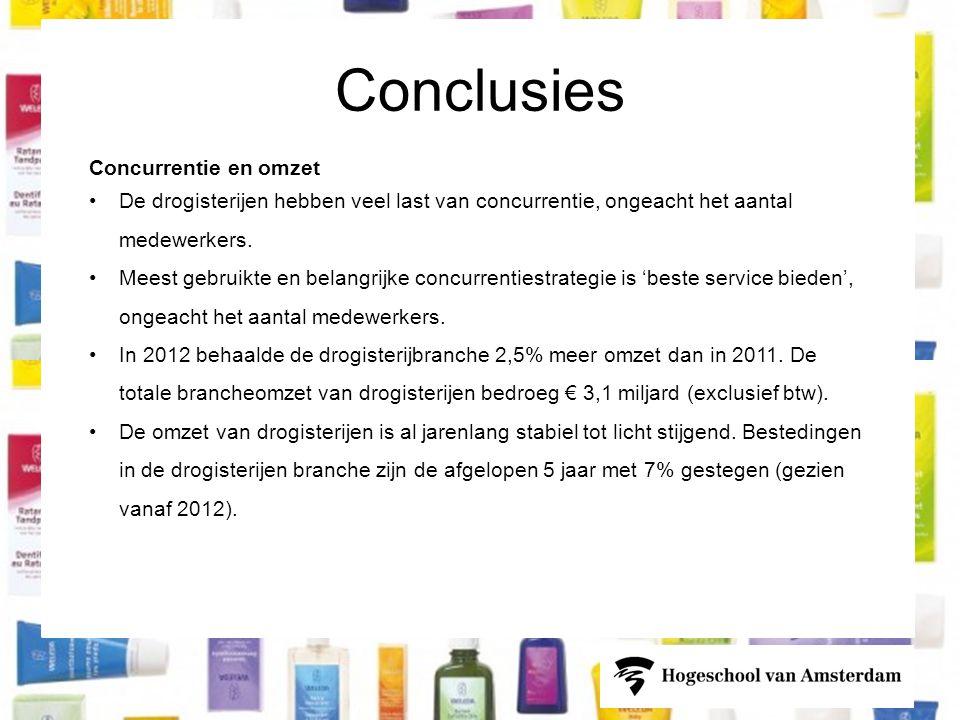 Conclusies Concurrentie en omzet