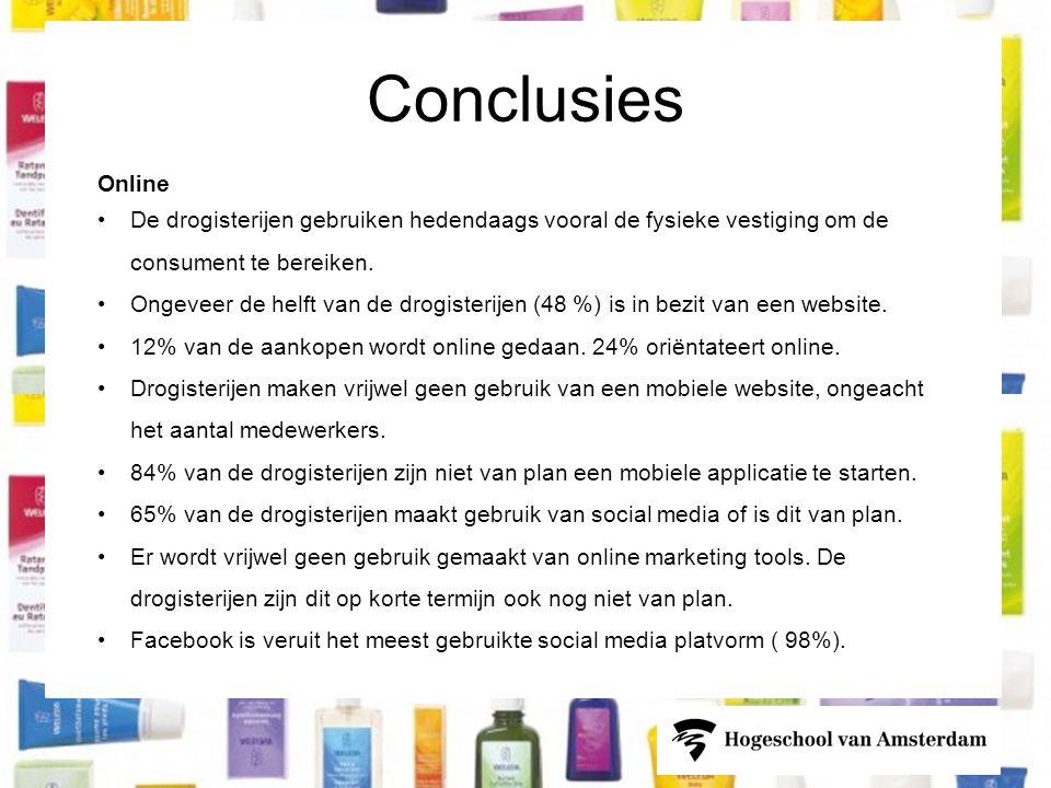 Conclusies Online. De drogisterijen gebruiken hedendaags vooral de fysieke vestiging om de consument te bereiken.