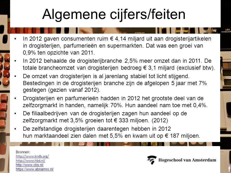 Algemene cijfers/feiten