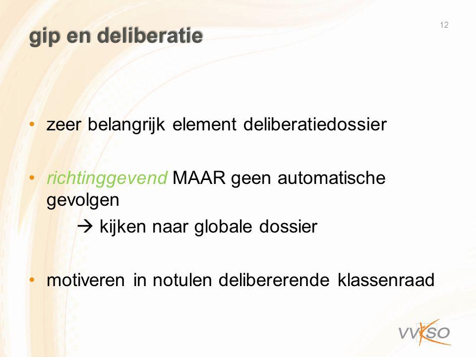 gip en deliberatie zeer belangrijk element deliberatiedossier