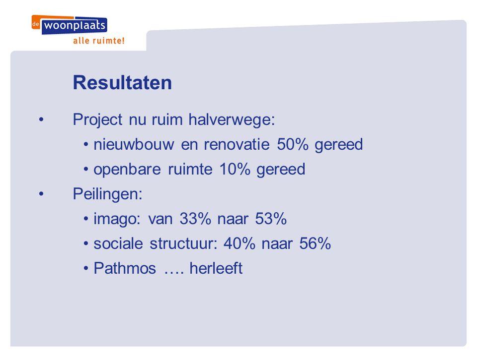 Resultaten Project nu ruim halverwege:
