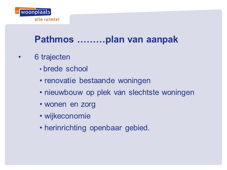 Pathmos ………plan van aanpak