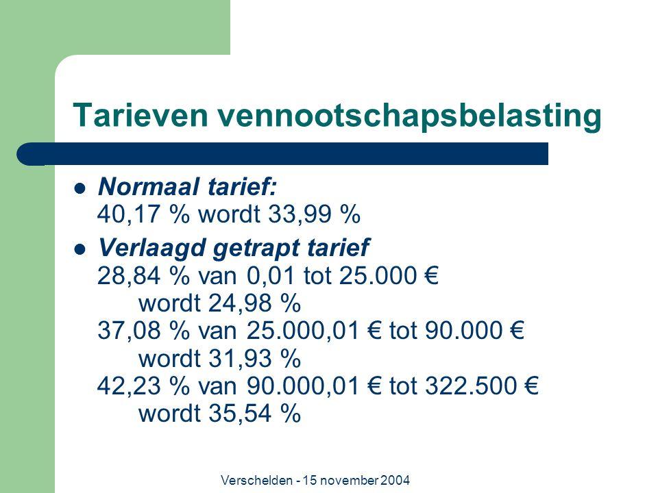 Tarieven vennootschapsbelasting