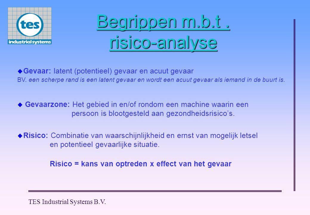 Begrippen m.b.t . risico-analyse