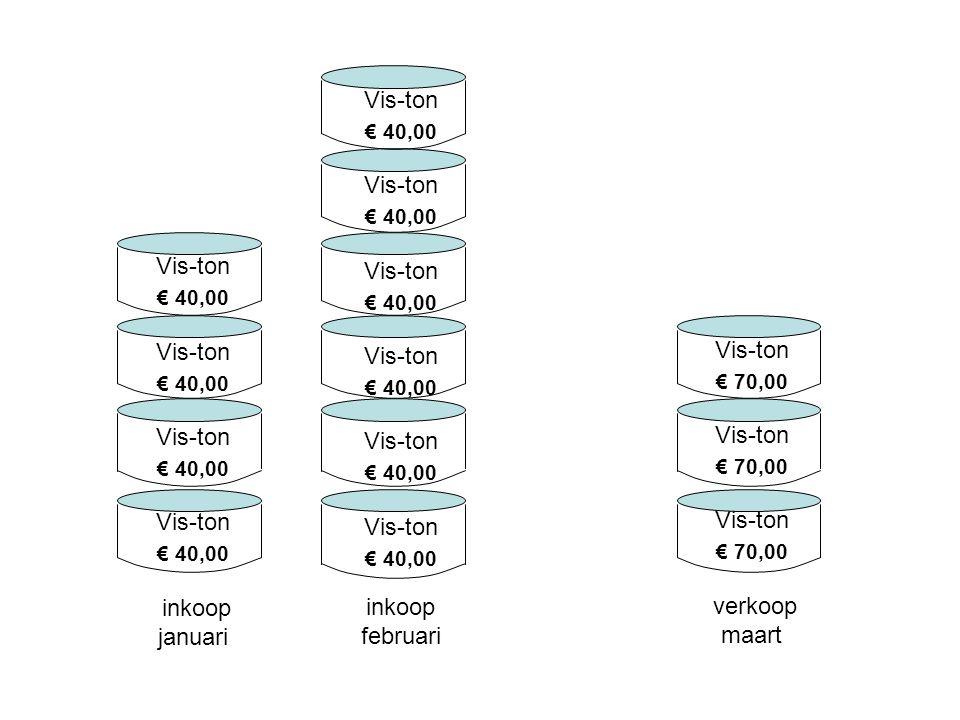 € 40,00 € 40,00 € 70,00 Vis-ton Vis-ton Vis-ton verkoop maart
