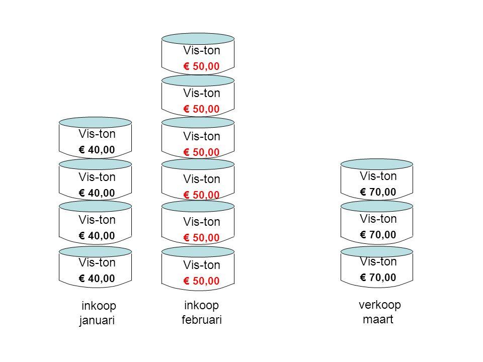 € 50,00 € 40,00 € 70,00 Vis-ton Vis-ton Vis-ton verkoop maart