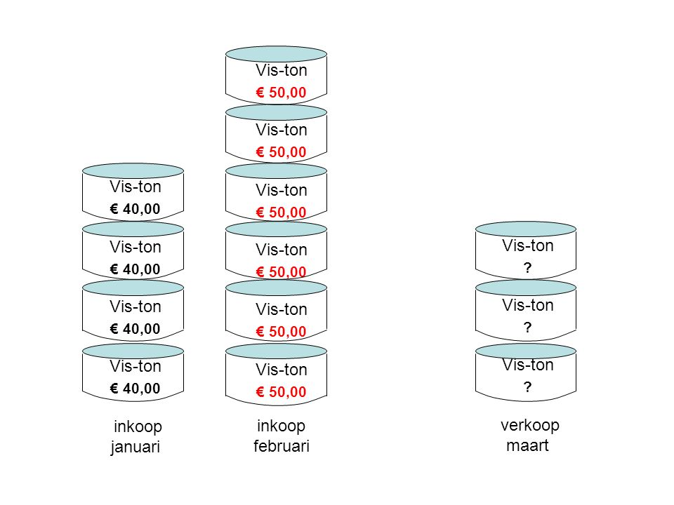 € 50,00 € 40,00 Vis-ton Vis-ton Vis-ton verkoop maart inkoop januari