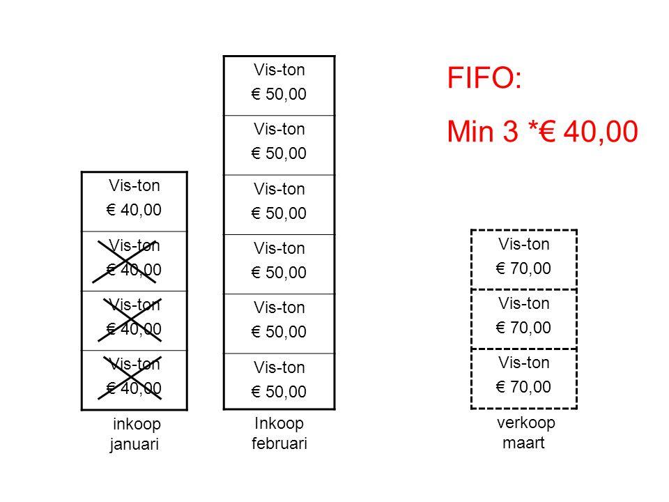 FIFO: Min 3 *€ 40,00 Vis-ton € 50,00 Vis-ton € 40,00 Vis-ton € 70,00