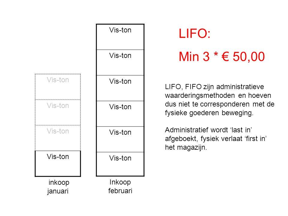 LIFO: Min 3 * € 50,00 Vis-ton Vis-ton Vis-ton € 70,00