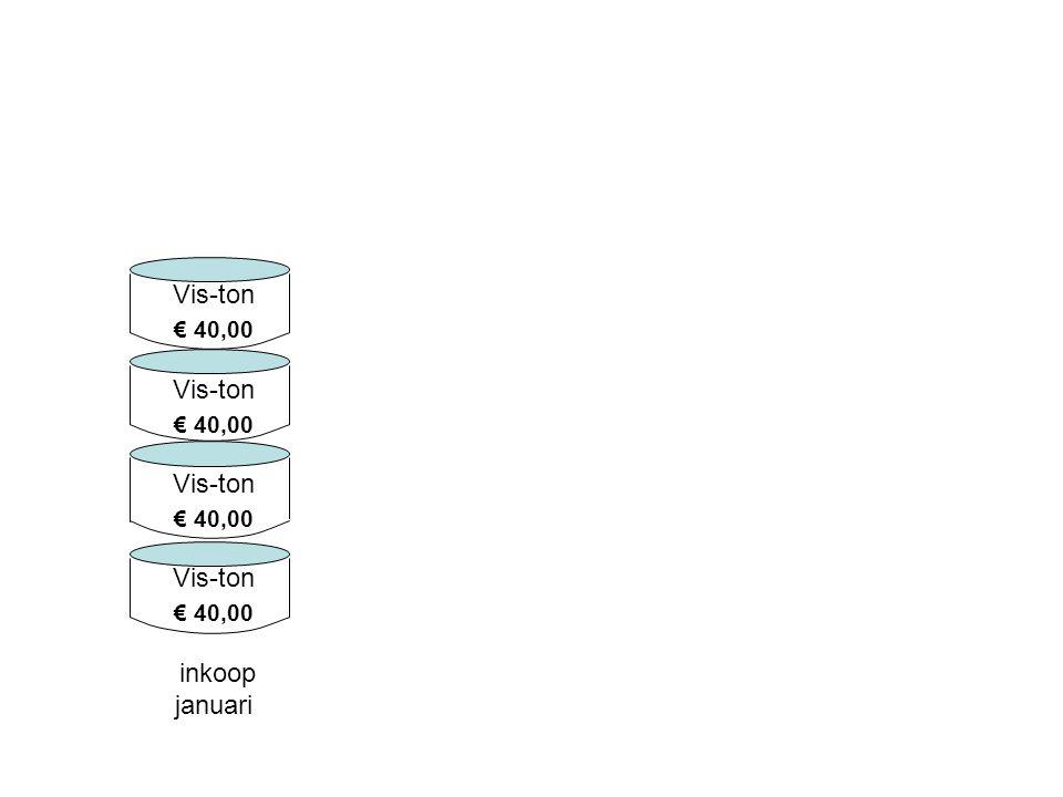Vis-ton € 40,00 inkoop januari