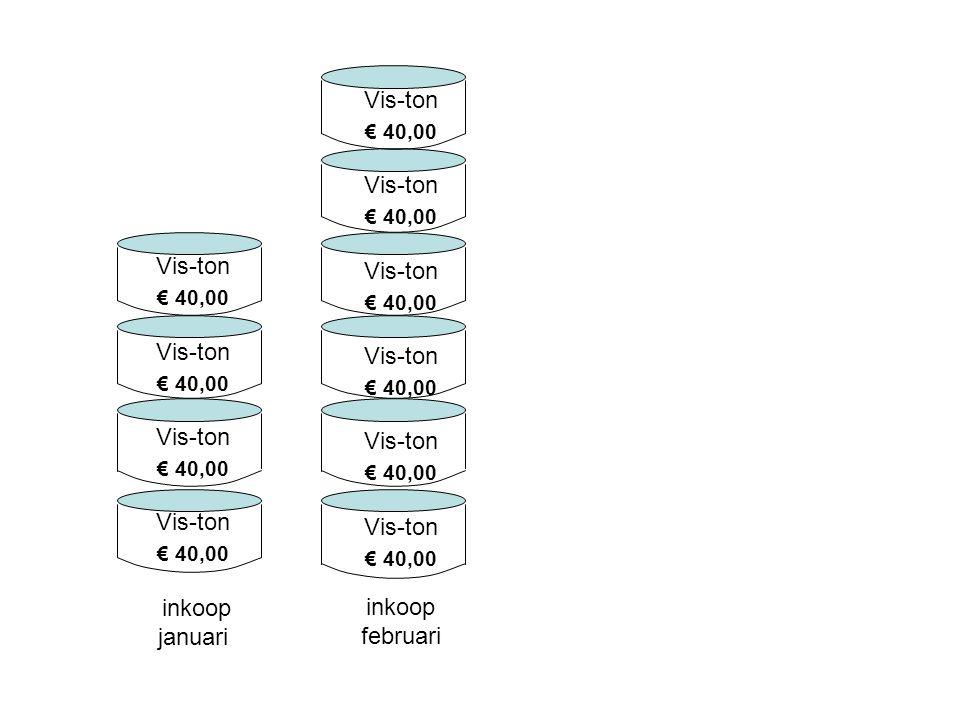 Vis-ton € 40,00 inkoop februari Vis-ton € 40,00 inkoop januari