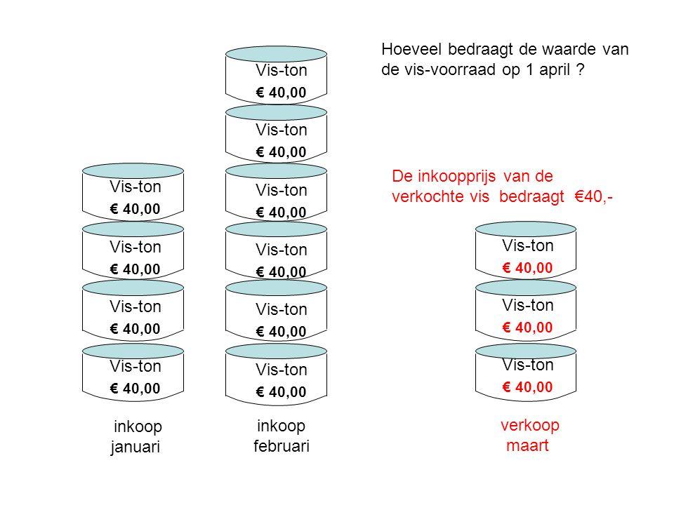 Hoeveel bedraagt de waarde van de vis-voorraad op 1 april