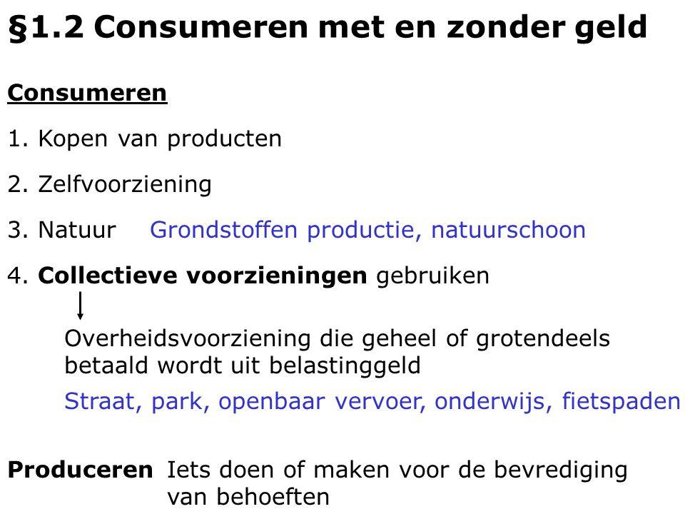 §1.2 Consumeren met en zonder geld