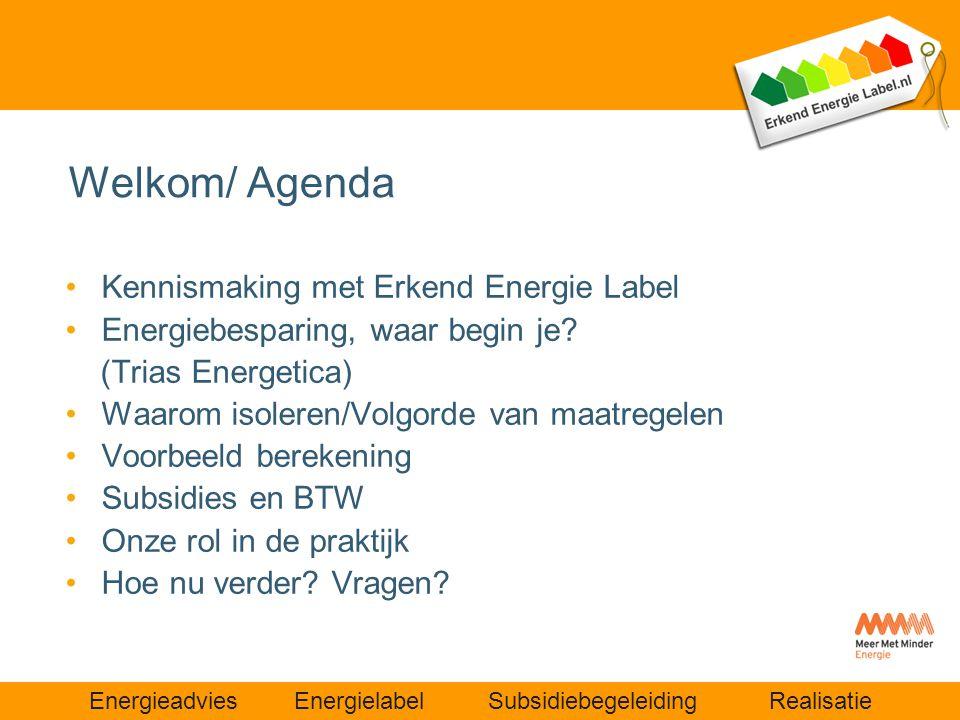 Welkom/ Agenda Kennismaking met Erkend Energie Label