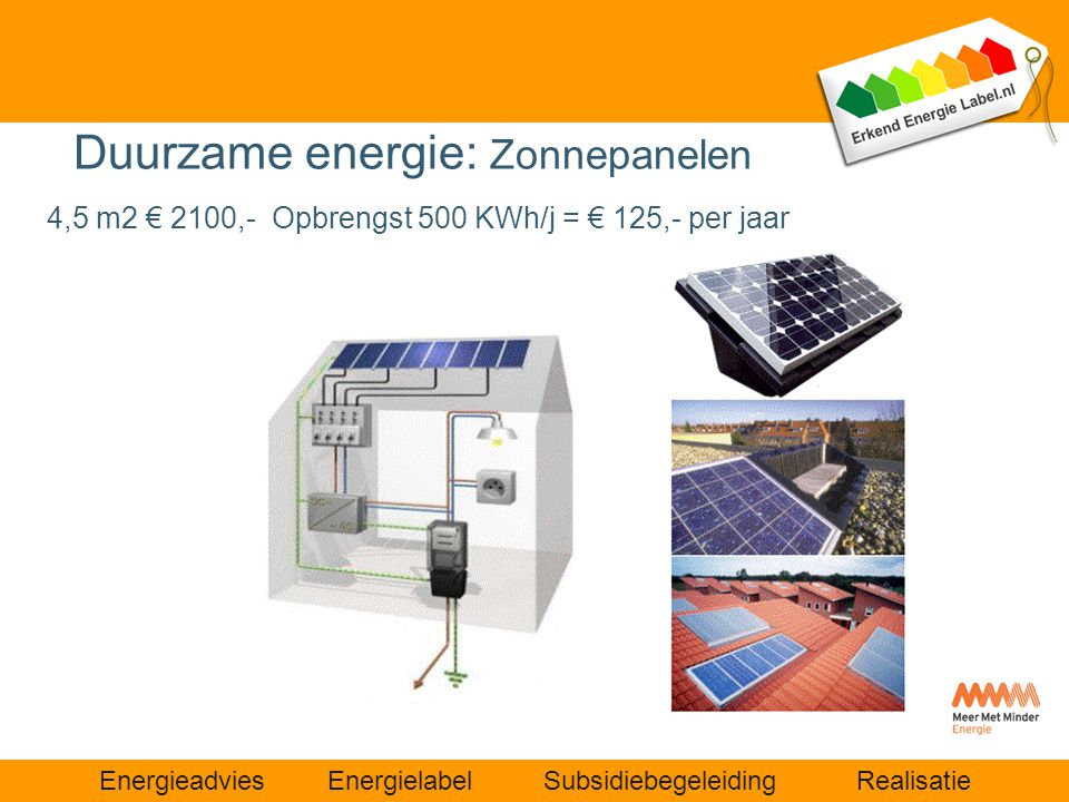 Duurzame energie: Zonnepanelen