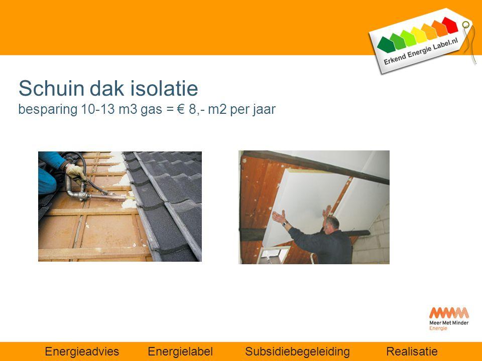 Schuin dak isolatie besparing 10-13 m3 gas = € 8,- m2 per jaar