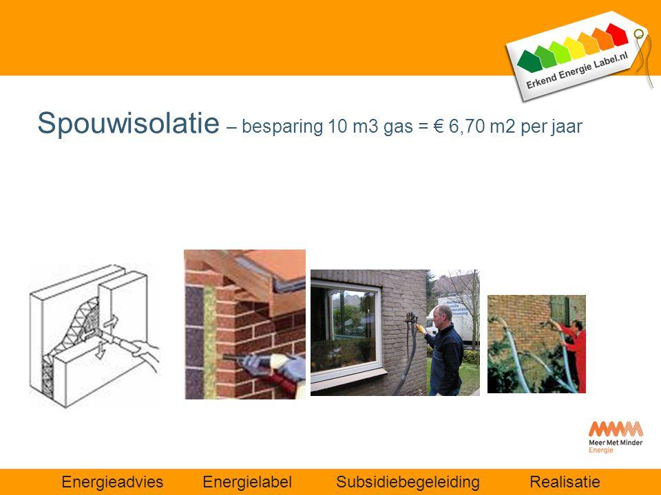 Spouwisolatie – besparing 10 m3 gas = € 6,70 m2 per jaar