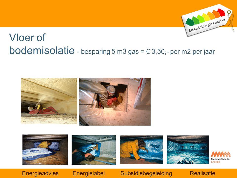 Vloer of bodemisolatie - besparing 5 m3 gas = € 3,50,- per m2 per jaar
