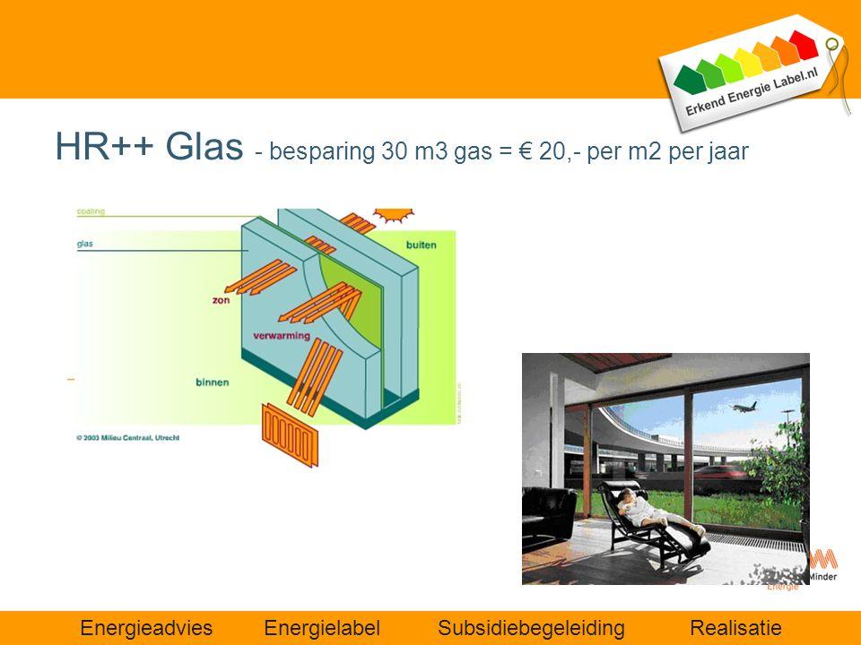 HR++ Glas - besparing 30 m3 gas = € 20,- per m2 per jaar