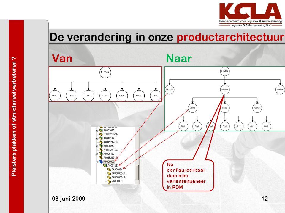 De verandering in onze productarchitectuur
