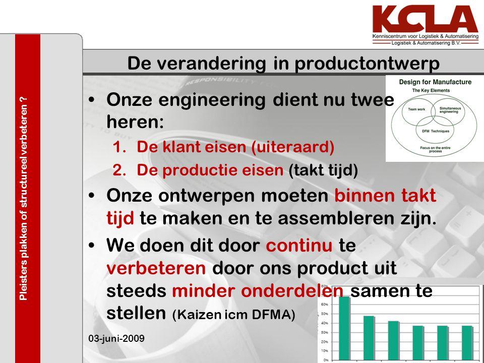 De verandering in productontwerp