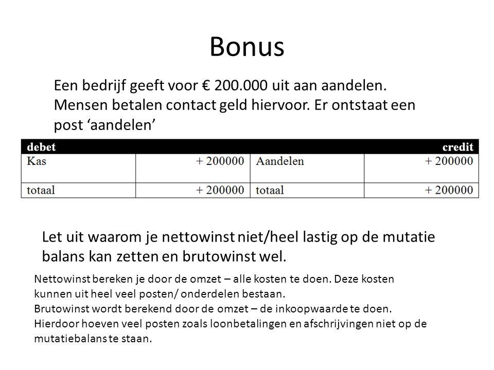 Bonus Een bedrijf geeft voor € 200.000 uit aan aandelen. Mensen betalen contact geld hiervoor. Er ontstaat een post 'aandelen'