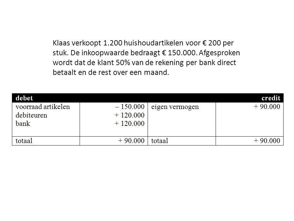 Klaas verkoopt 1. 200 huishoudartikelen voor € 200 per stuk