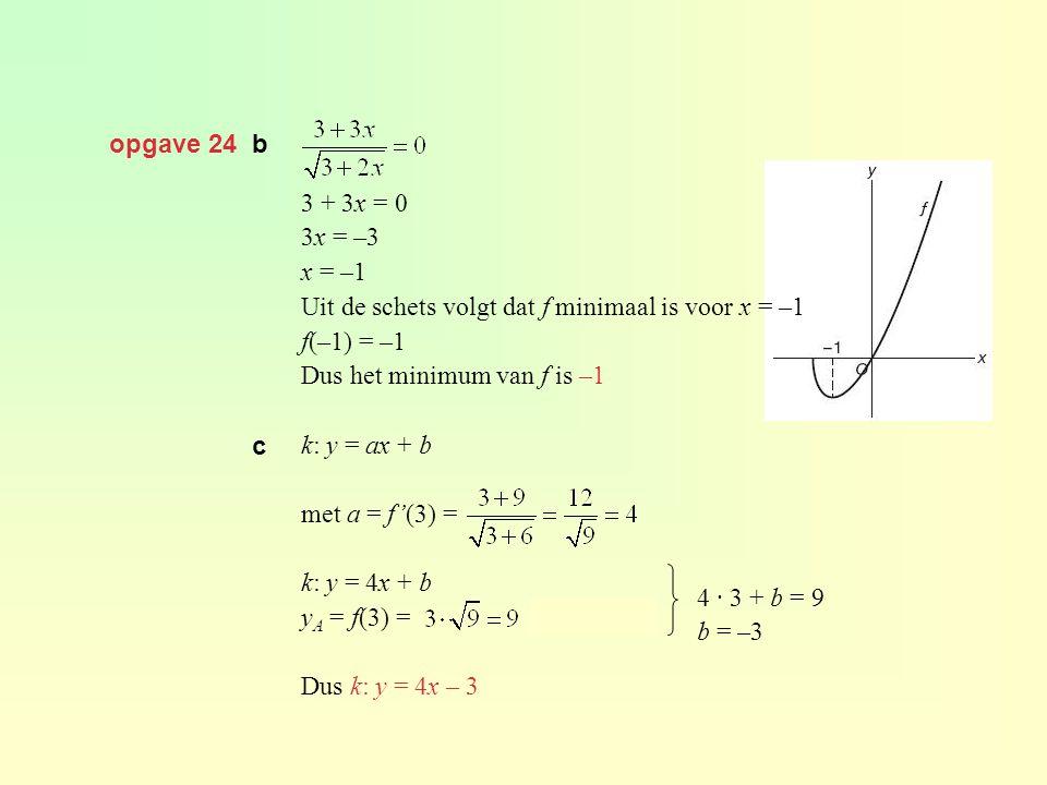 3 + 3x = 0 3x = –3. x = –1. Uit de schets volgt dat f minimaal is voor x = –1. f(–1) = –1. Dus het minimum van f is –1.
