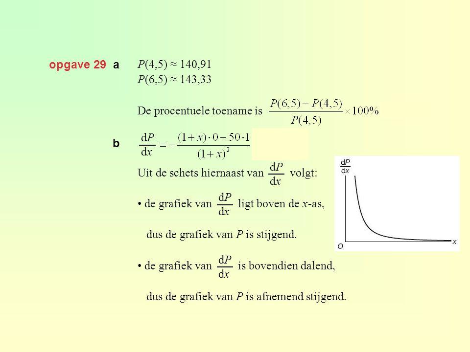 opgave 29 a P(4,5) ≈ 140,91. P(6,5) ≈ 143,33. De procentuele toename is. Uit de schets hiernaast van volgt: