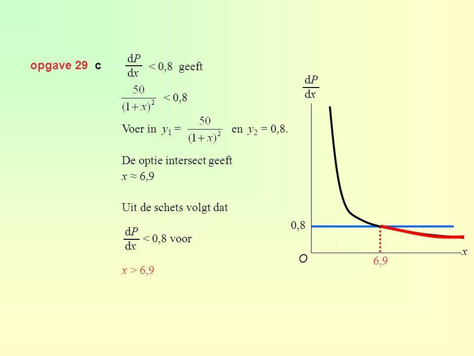 dP dx opgave 29 c. < 0,8 geeft. < 0,8. Voer in y1 = en y2 = 0,8. De optie intersect geeft.
