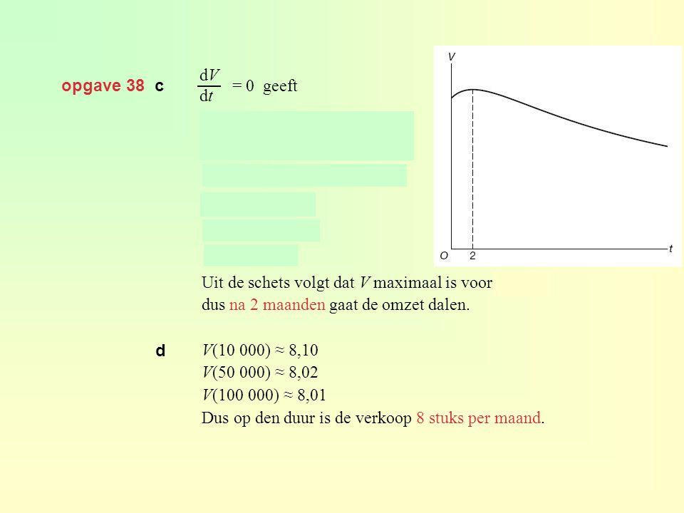 dV dt opgave 38 c. = 0 geeft. Uit de schets volgt dat V maximaal is voor t = 2, dus na 2 maanden gaat de omzet dalen.