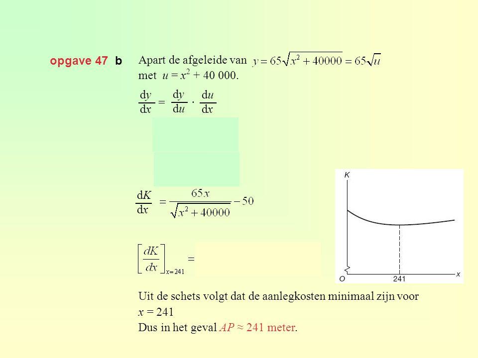 opgave 47 b Apart de afgeleide van. met u = x2 + 40 000. Uit de schets volgt dat de aanlegkosten minimaal zijn voor.