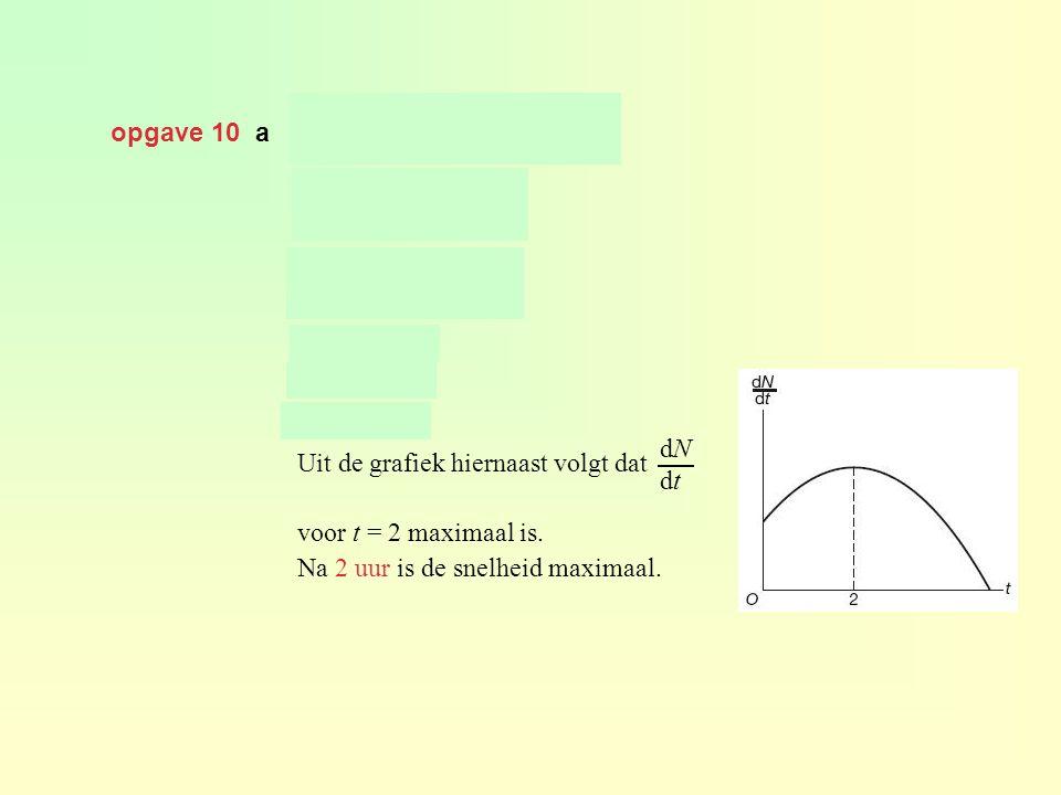 opgave 10 a en. geeft. dN dt. Uit de grafiek hiernaast volgt dat.