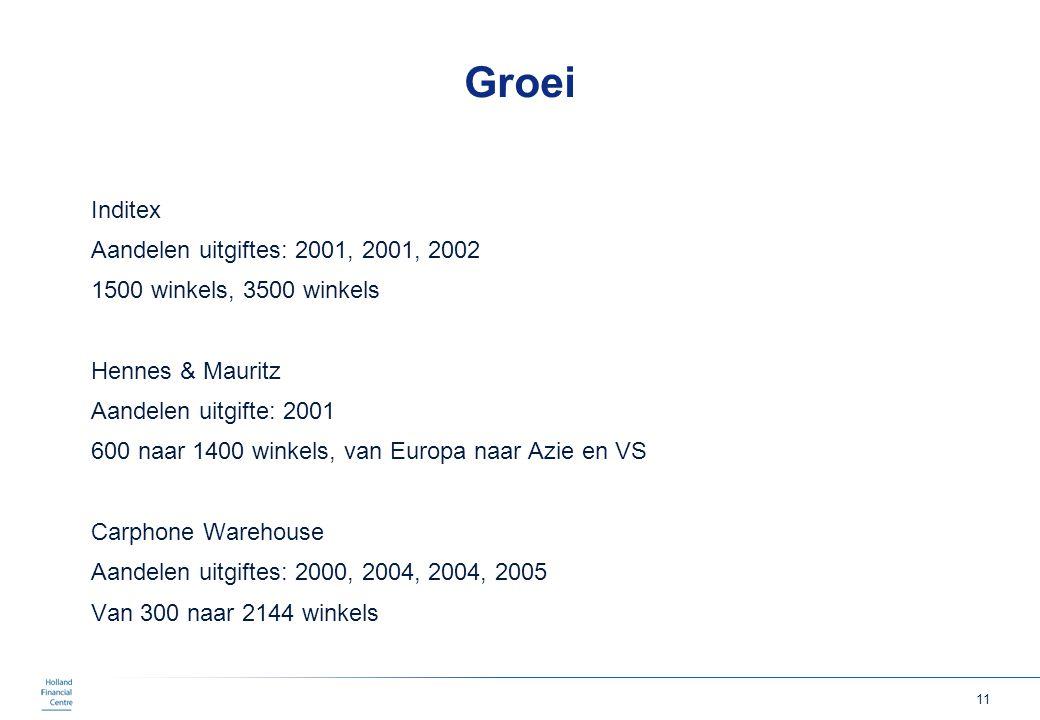 Groei Inditex Aandelen uitgiftes: 2001, 2001, 2002