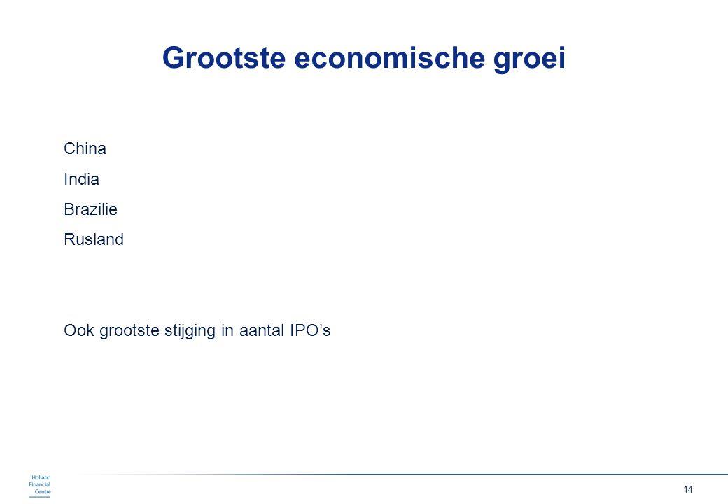 Grootste economische groei