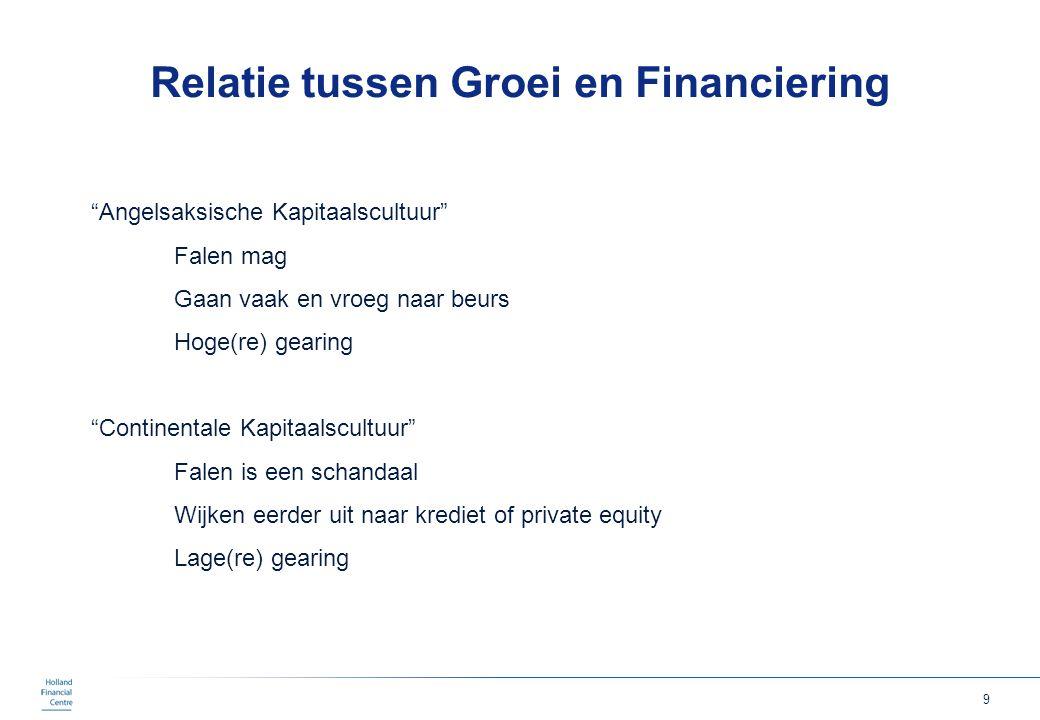 Relatie tussen Groei en Financiering