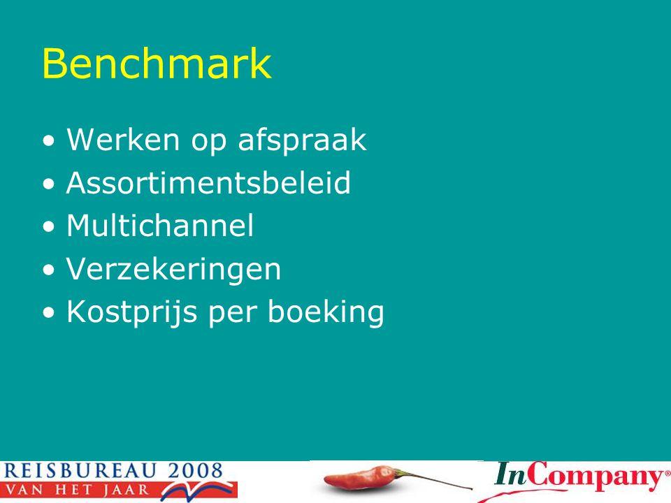 Benchmark Werken op afspraak Assortimentsbeleid Multichannel