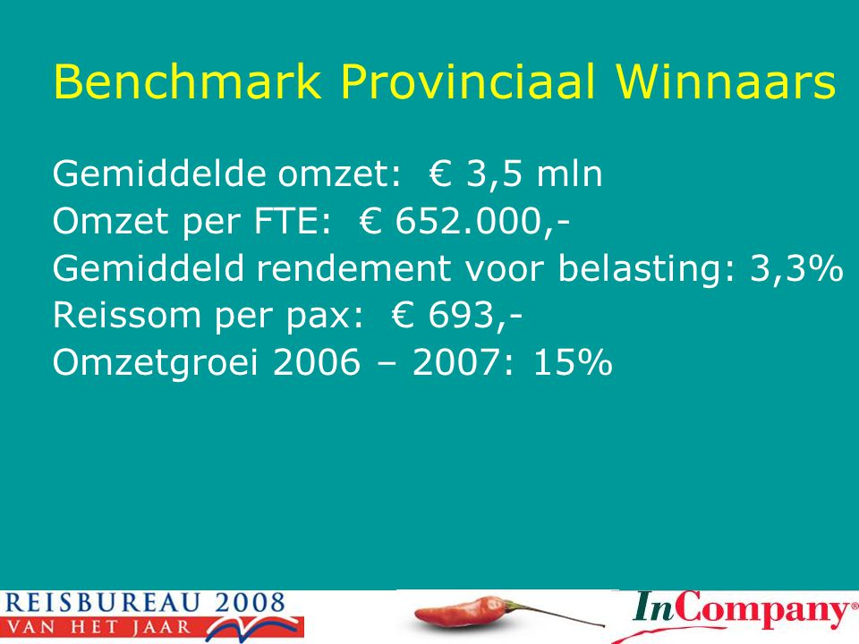 Benchmark Provinciaal Winnaars