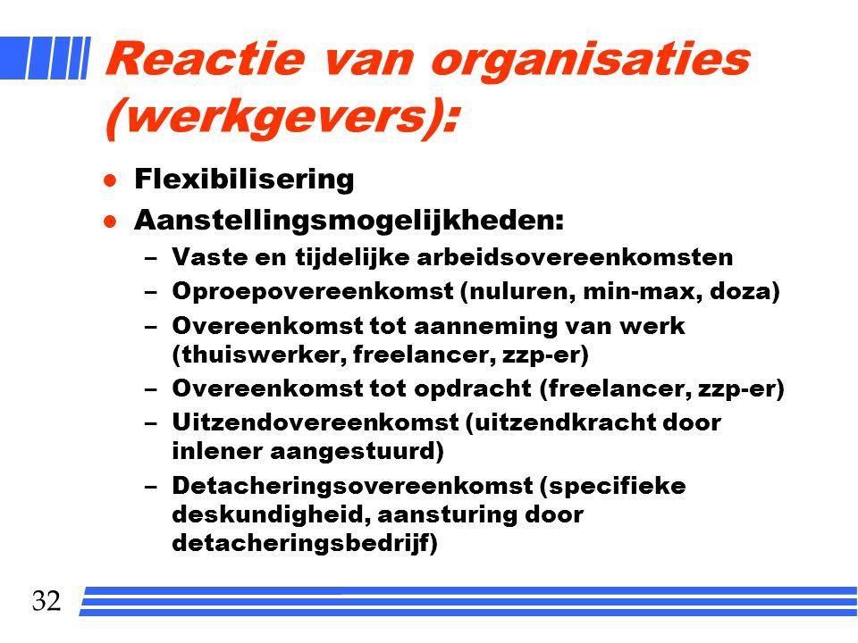 Reactie van organisaties (werkgevers):