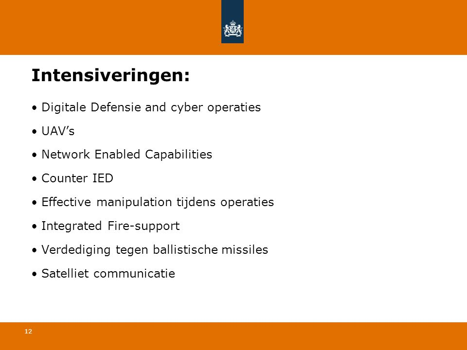 Intensiveringen: Digitale Defensie and cyber operaties UAV's