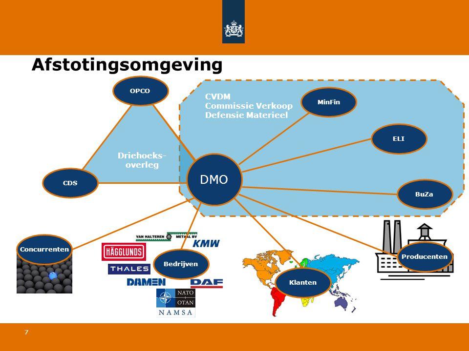 Afstotingsomgeving DMO CVDM Commissie Verkoop Defensie Materieel
