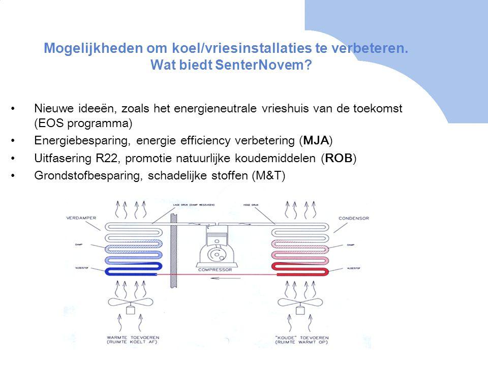 Mogelijkheden om koel/vriesinstallaties te verbeteren
