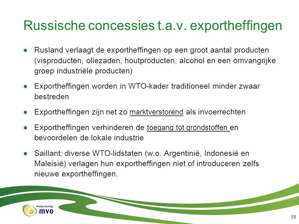 Russische concessies t.a.v. exportheffingen