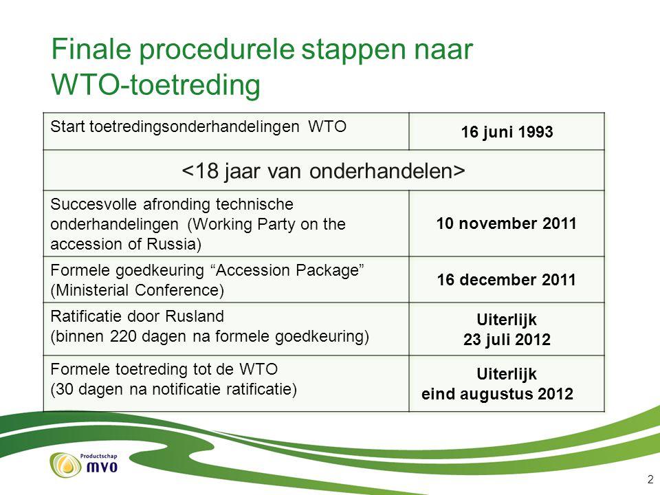 Finale procedurele stappen naar WTO-toetreding