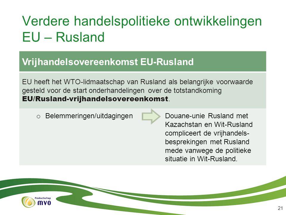Verdere handelspolitieke ontwikkelingen EU – Rusland