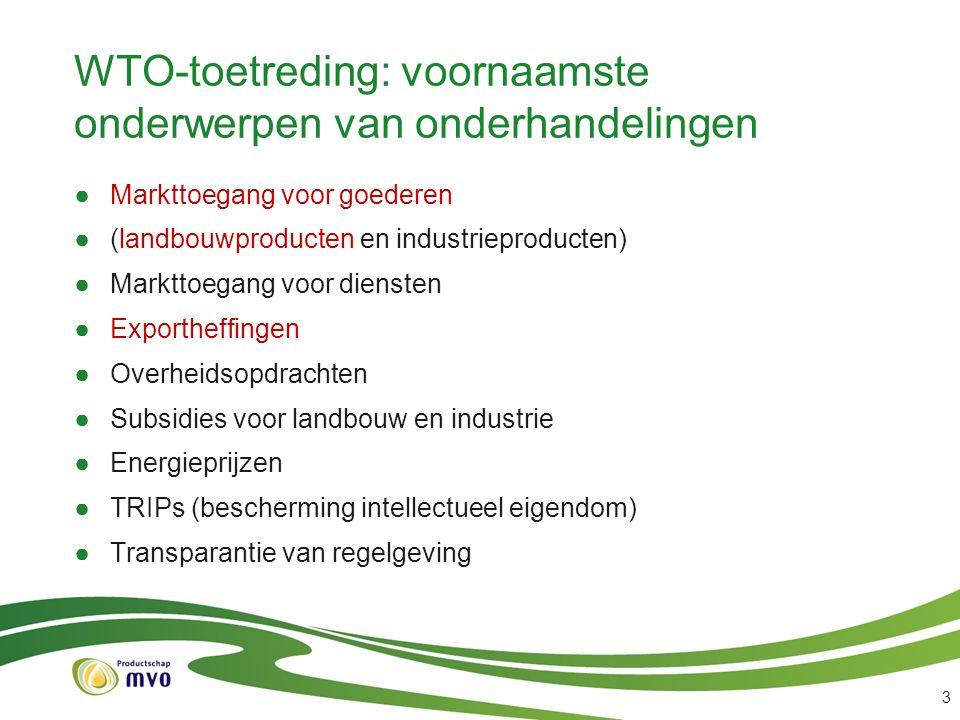 WTO-toetreding: voornaamste onderwerpen van onderhandelingen