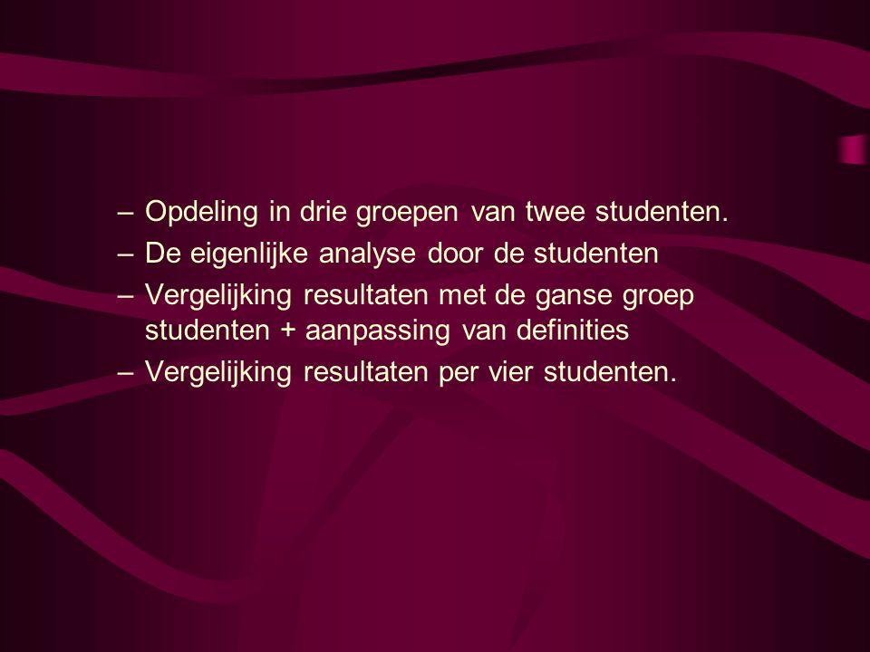 Opdeling in drie groepen van twee studenten.